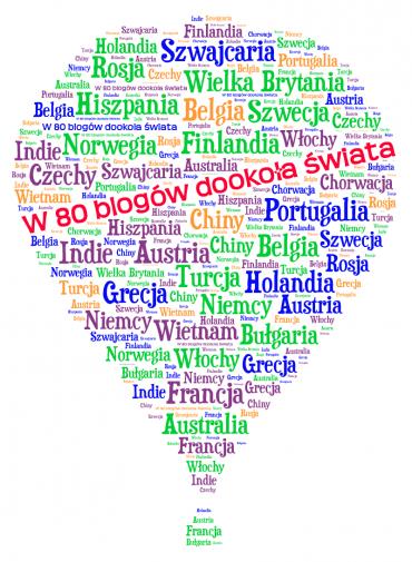 W 80 blogów dookoła świata: co podarować wielbicielowi Włoch?