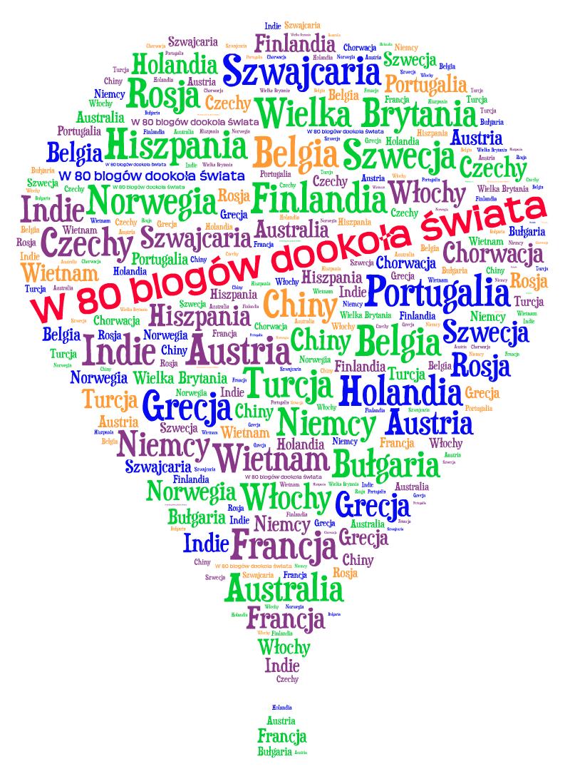 W 80 blogów dookoła świata – Erasmus, preludium