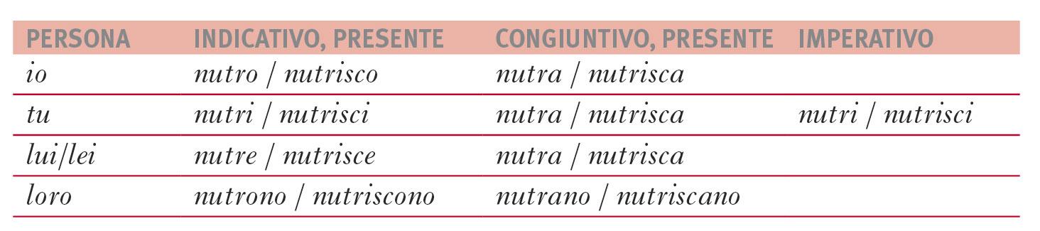 nutro_tab_n_00023_001